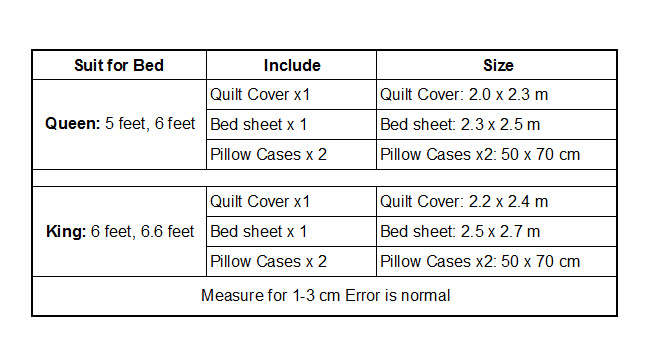 beddings sets size